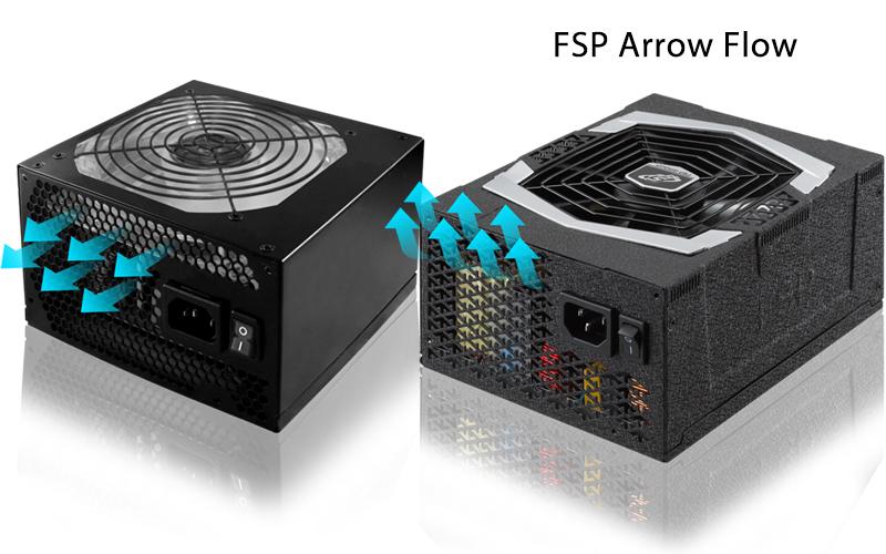 Nguồn FSP Power Supply AURUM PT Series PT 1200FM Active PFC (80 Plus Platinum/Full Modular/Màu Đen) giới thiệu 3