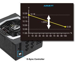 Nguồn FSP Power Supply AURUM PT Series PT 1200FM Active PFC (80 Plus Platinum/Full Modular/Màu Đen) giới thiệu 4